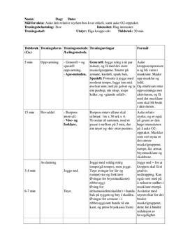 Burpees-Intervall | Øktplan i Treningsledelse