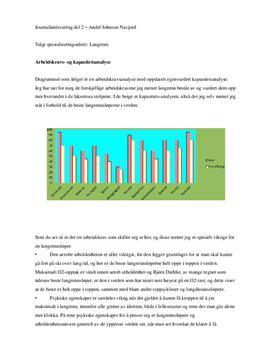 Trening i langrenn | Arbeidskravsanalyse og kapasitetsanalyse