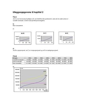 Tilleggsoppgavene til kapittel 2 - Økonomi og ledelse