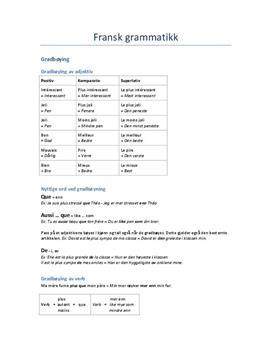 Fransk grammatikk   Sammendrag