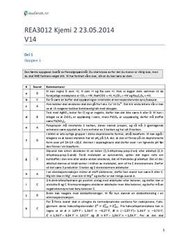 Kjemi 2 | Eksamen vår 2014 | Løsningsforslag
