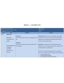 Forbedre utholdenhet til sykkel   Egentreningsrapport og øktplan